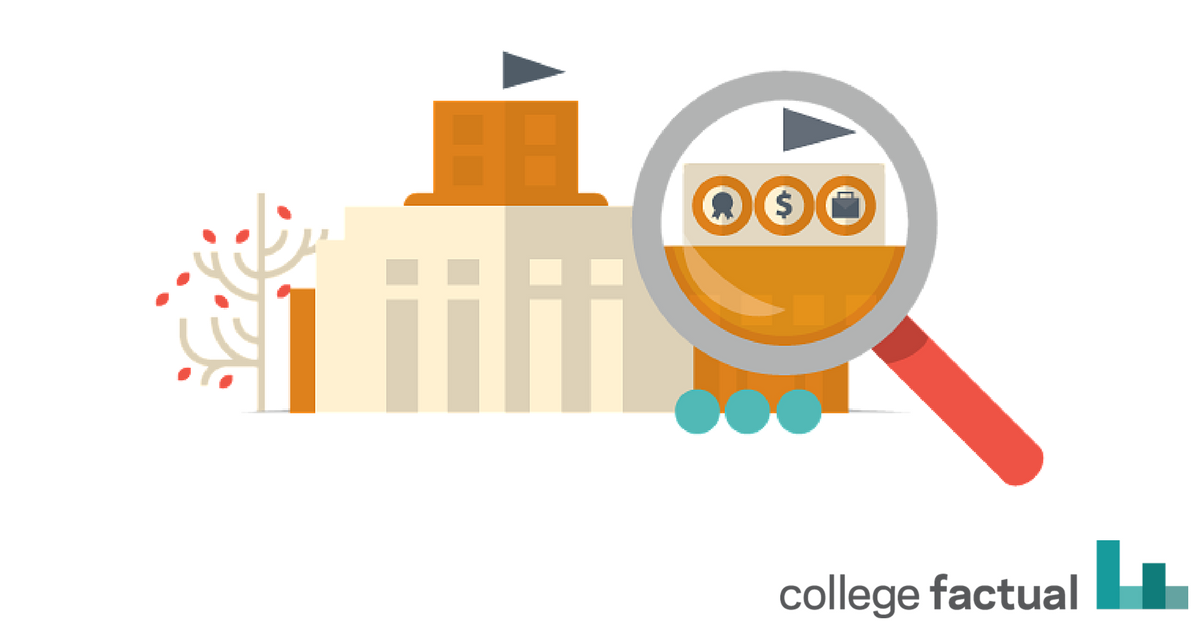 Is College of Alameda a Good Match for You?